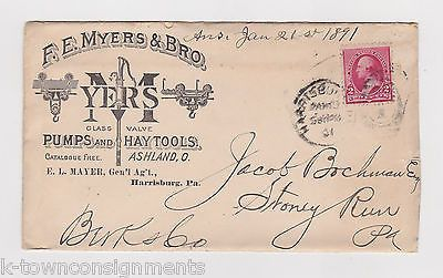 FE MYERS FARMING EQUIPMENT AGRICULTURE TOOLS ANTIQUE ADVERTISING MAIL COVER 1891