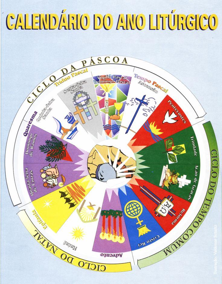 ano liturgico catequese - Pesquisa Google