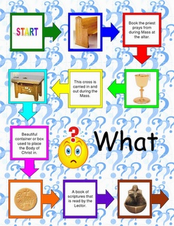 What am I? (file folder game)- Identify objects used during Mass by description or picture.