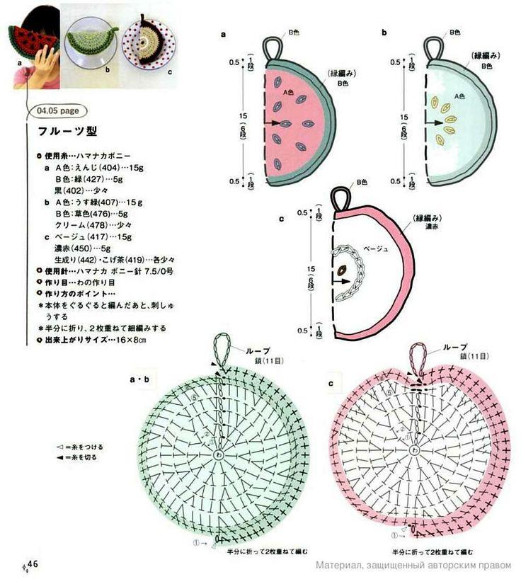 Las 25 mejores ideas sobre patrones de ganchillo de - Patrones tapetes ganchillo ...