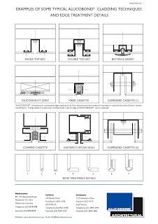 Alucobond panel details