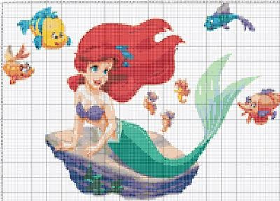 The Little Mermaid cross stitch