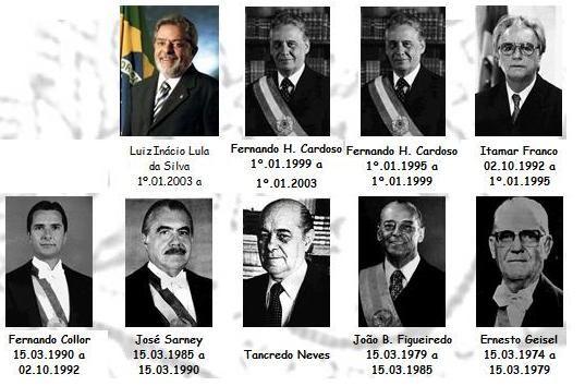 lista de presidentes de brasil:
