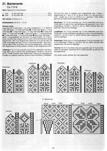 Norrakate kirikindad ja -sokid, - Nurme Kundlane - Веб-альбомы Picasa