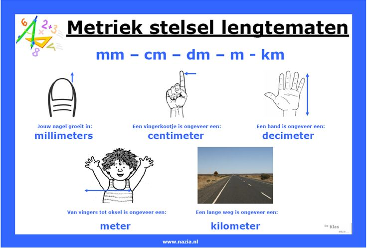 Metriek stelsel – lengtematen middenbouw | www.nazia.nl – De klas enzo…