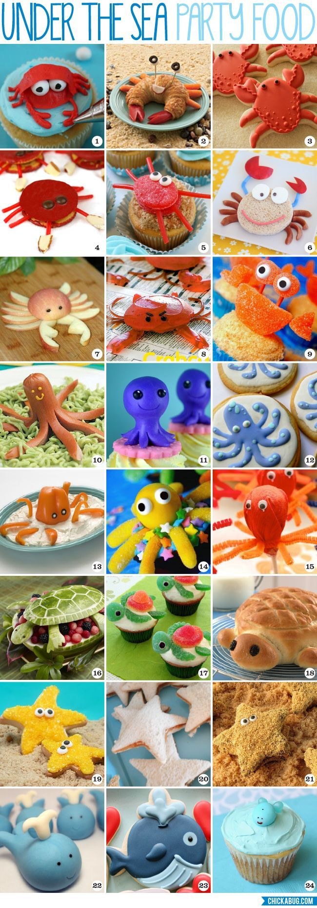 Under the Sea party food ideas – adorable recipes and tutorials!: