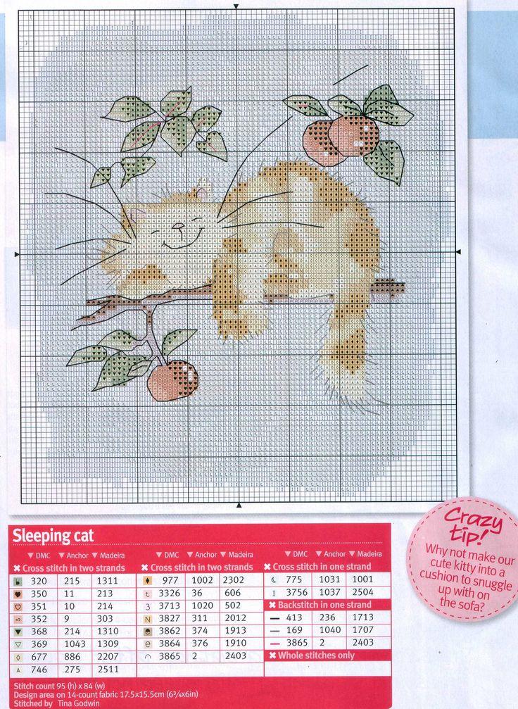 Voici un modèle de tableau chat en point de croix , avec ses grilles gratuites ... Et voici la grille gratuite du tableau chat en point de croix . Bonne broderie et merci pour vos commentaire qui m'encourage à continuer...