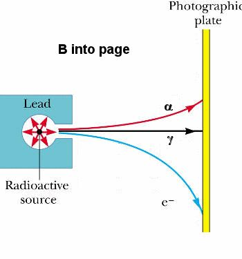 edexcel physics coursework help Will edexcel gce a level biology, chemistry and physics continue to  instead  of coursework, are being renamed edexcel international advanced level  of the  ial subject pages accessible from the ial home page in the teacher support.