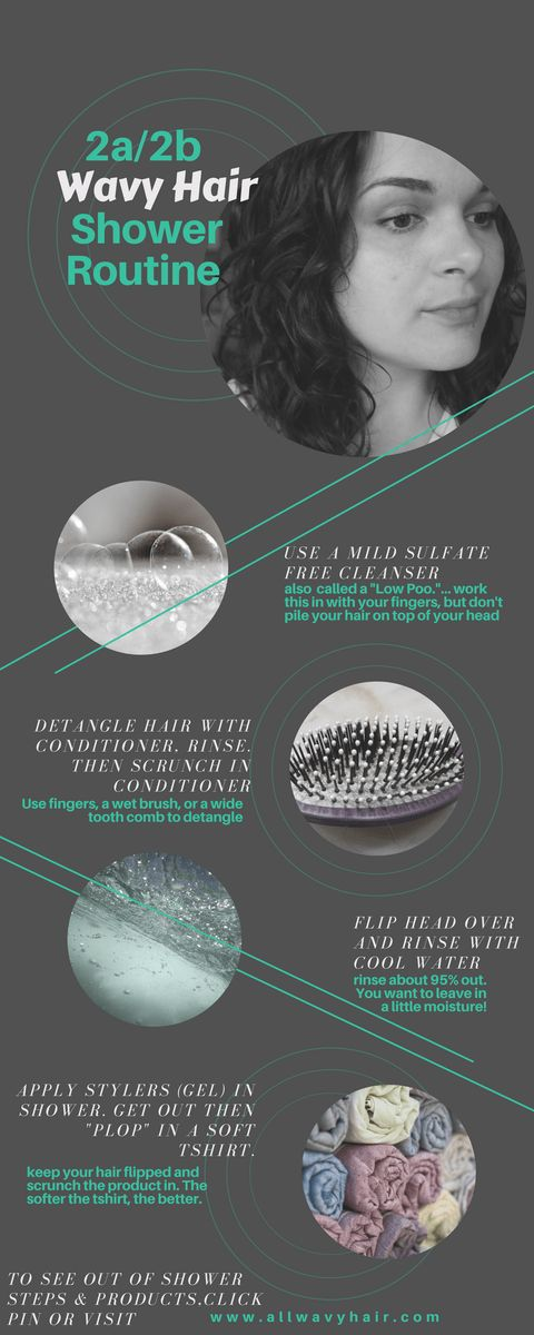 Wavy Hair Wash and Go Routine (2a/2b Wavy Hair)- S…