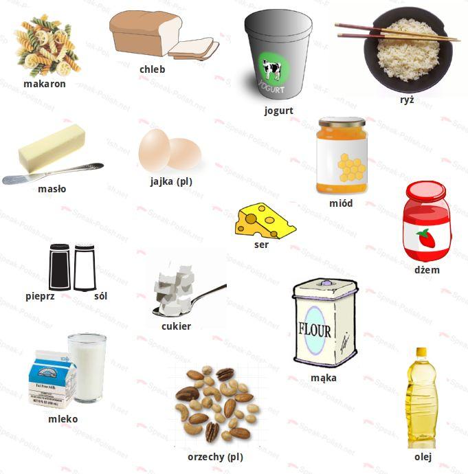 Polish Basic Staple Food Vocabulary