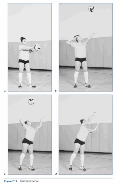 Coaching tips for powerful overhand serves