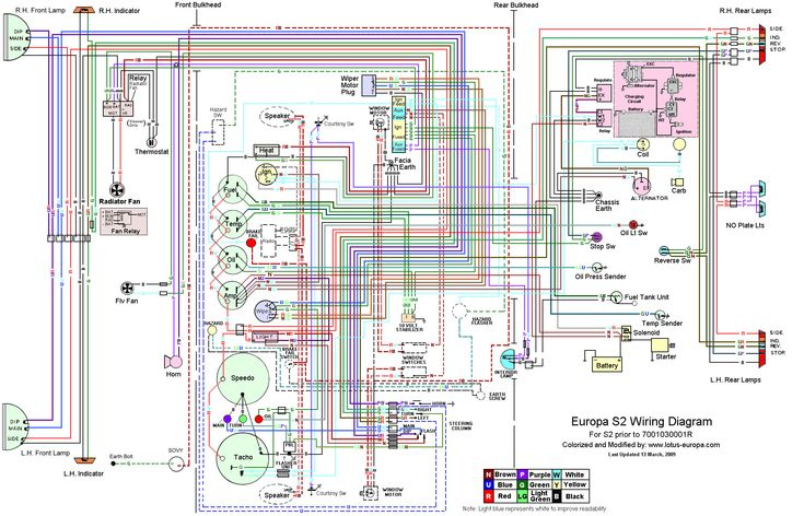 Best Solutions Of Renault Clio Heater Wiring Diagram Free