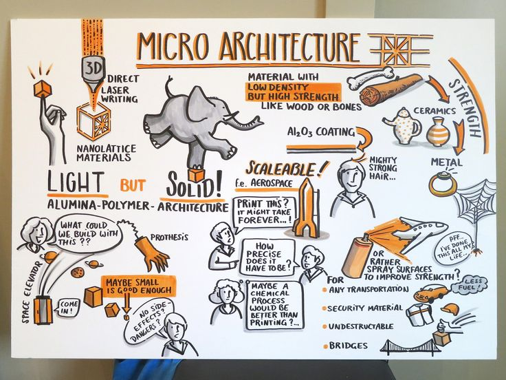 Mico Architecture - Solve for X | by gabrieleheinzel