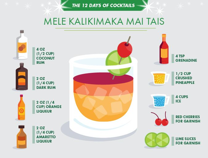 You don't need to be living in Hawaii to enjoy Mai Tais any time of the year. Coconut rum, orange liqueur and amaretto make for a smooth tasting cocktail.