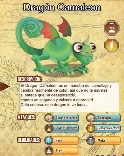 Caracteristicas Del Dragon Camaleon