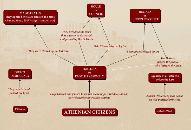 Athens democracy2.jpg 972×661 pixels