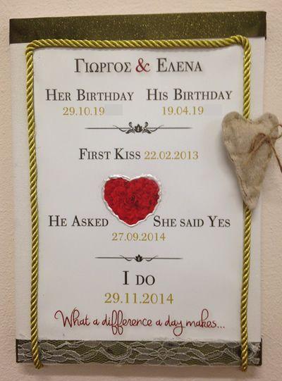 Προσωποποιημένο κάδρο γάμου. (Οι χρονολογίες γέννησης έχουν διαγραφεί στη φωτογραφία)