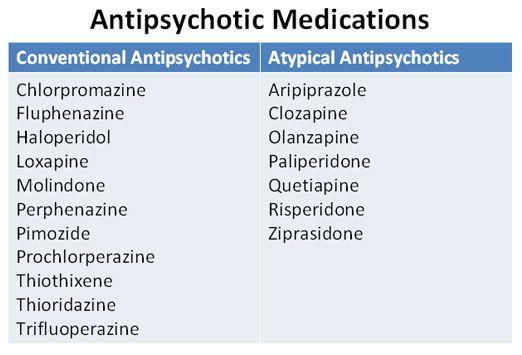 Major Side Effects Of Antipsychotic Drugs Of Side
