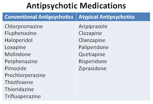major side effects of antipsychotic drugs | ... of side effects such as blood dyscrasias and cardiovascular symptoms