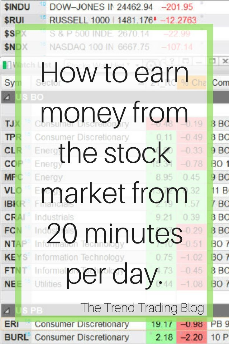 My Trading Routine Trend Trading Stock Market For Beginners