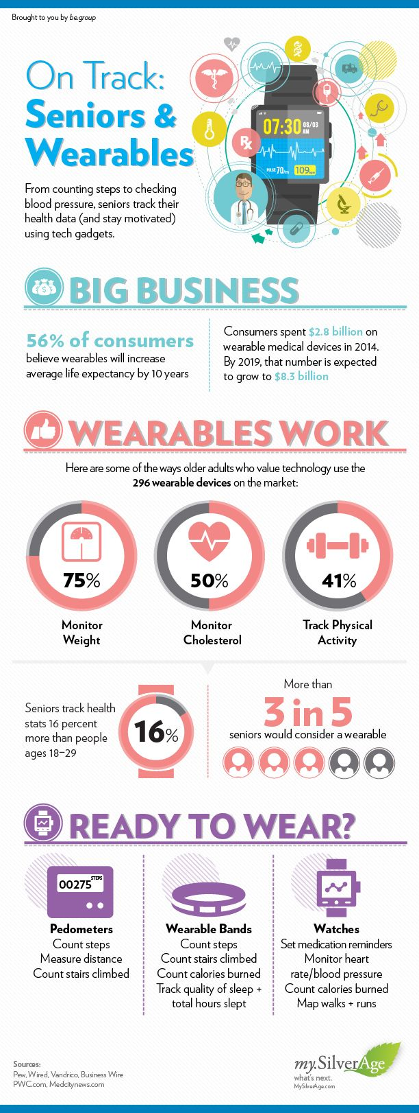 Infographic: 3 reasons seniors use wearables #infographics #wearables