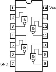 Ci7400 - Circuit intégré 7400 — Wikipédia