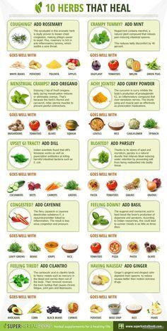 herbs-that-heal via bittopper.com
