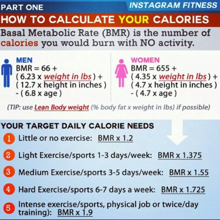 17 best images about bmr calculator on pinterest a How many calories do you burn doing yard work