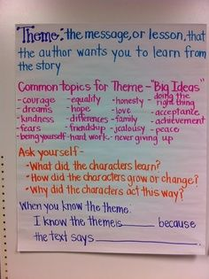 5th grade anchor charts pinterest | Anchor Charts and BB #guided #reading #teaching #elementary #literacy #anchor #charts