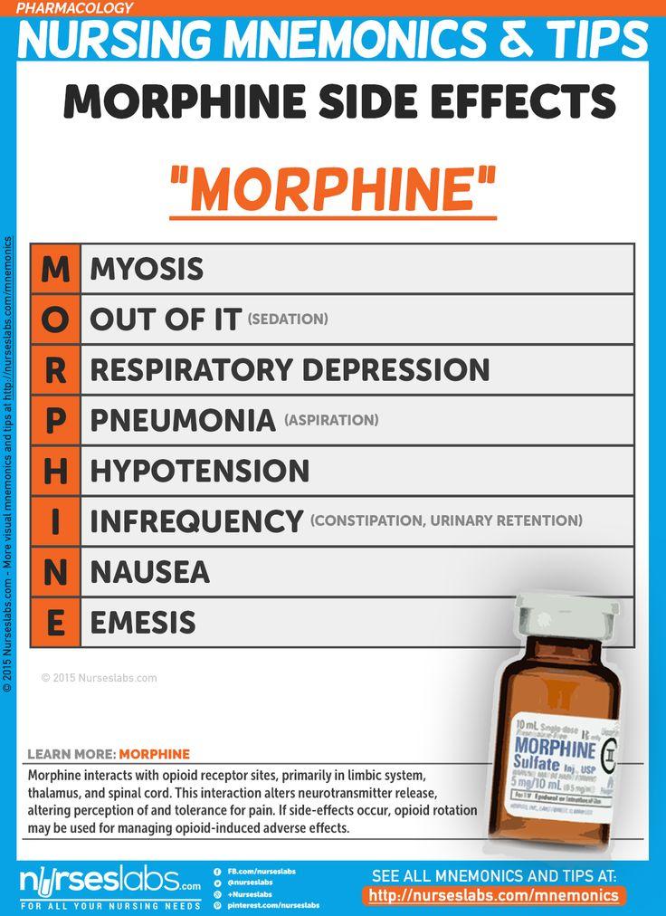 "Morphine Side Effects: ""MORPHINE"" Nursing Mnemonics and Tips: http://nurseslabs.com/pharmacology-nursing-mnemonics-tips/"
