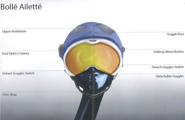 Concept Ski Helmet and Goggles designed for heads up display incorporating Bolle branding.