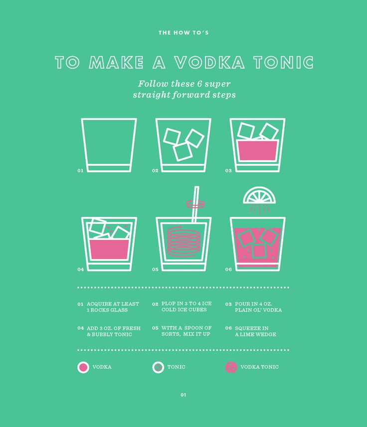 The How To's - Ben Biondo Make a vodka Tonic