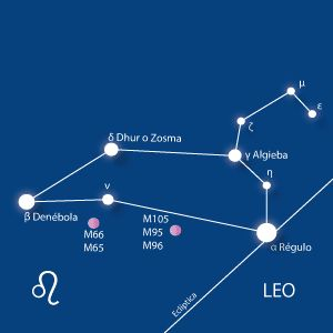 leo, zodíaco, régulo, hércules