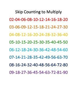 Skip Counting Chart - Just print it off