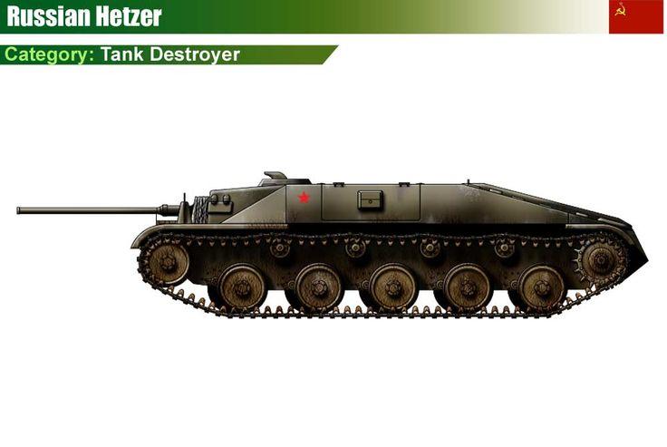 Russian Hetzer