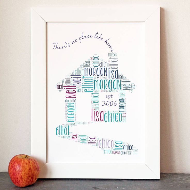 A perfect personalised print for new home owners. From £15