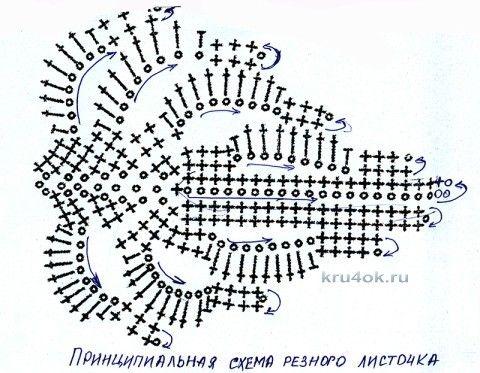 kru4ok-ru-komplekt-kryuchkom-panama-i-bolero-dlya-devochki-45708.jpg (480×373)