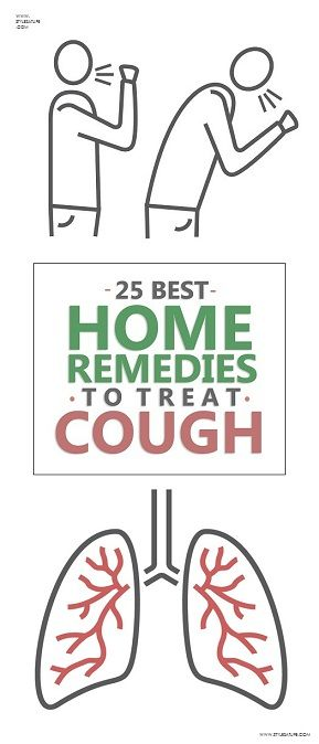 25 Best Natural Home Remedies For Cough.