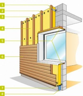 Isolation thermique par l'extérieur sous bardage rapporté pour la maison individuelle (solution Optex) / Isolation des murs par l'extérieur / Isolation des murs / Résidentiels / Systèmes d'isolation / Home - Isover