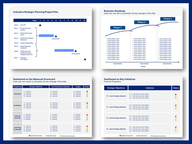 Corporate & Business Strategy Toolkit Frameworks, Tools