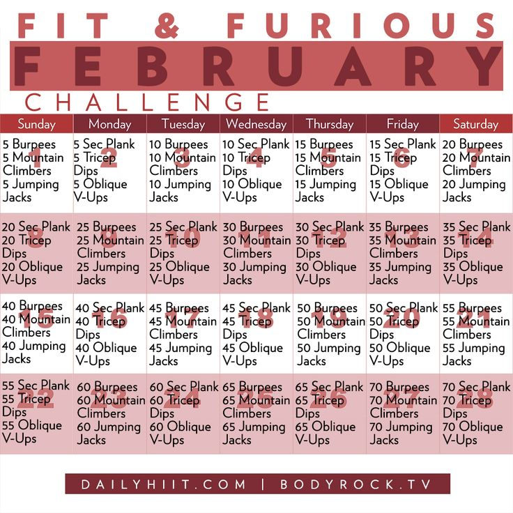 February is nearing and what better way to celebrate than to get fit! Here is a furious little challenge for the entire month that is sure to whip your entire body into shape. Fit & Furious February Challenge Sunday February 1 5 Burpees 5 Mountain Climbers 5 Jumping Jacks Monday February 2 5 Second Plank ...
