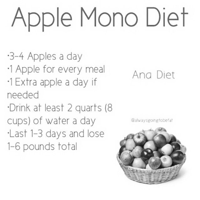 133 best Ana diets images on Pinterest | Diets, Diet and ...