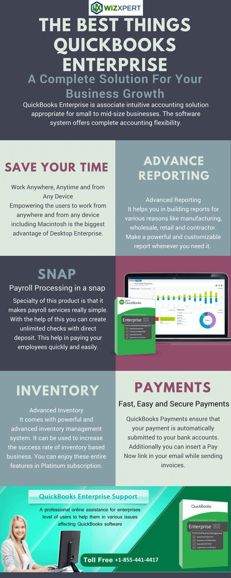 17 best quickboooks infographics images on pinterest accounting quickbooks enterprise is associate intuitive accounting resolution appropriate for tiny to mid size businesses fandeluxe Gallery