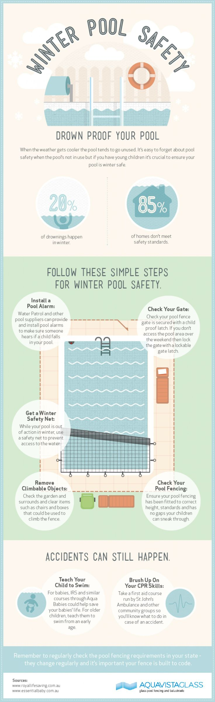 11 best images about safety tips for parents on pinterest coats