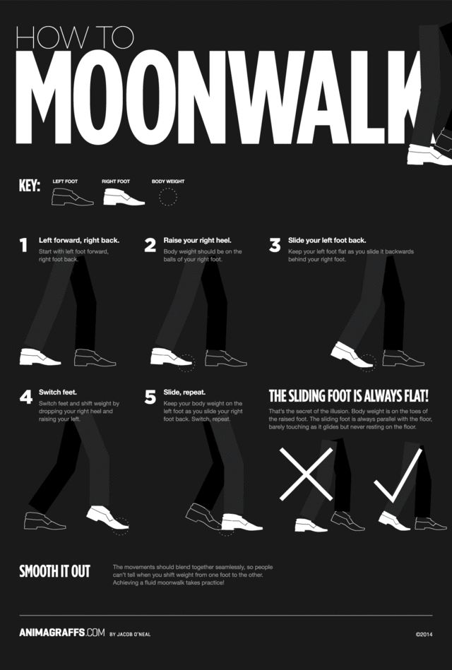 How To Moonwalk In 5 Easy Steps | Co.Design | business + design
