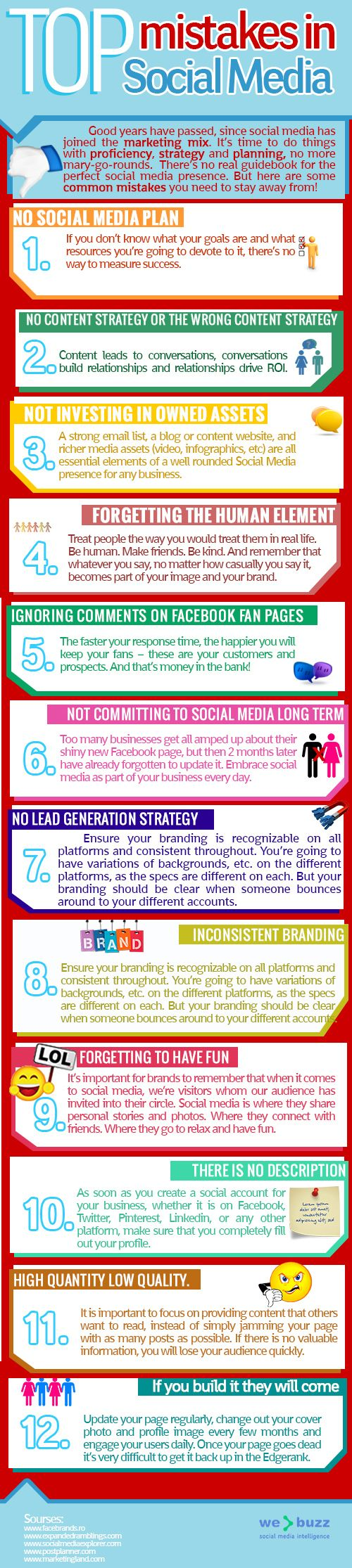 Top Mistakes In Social Media | Infographic
