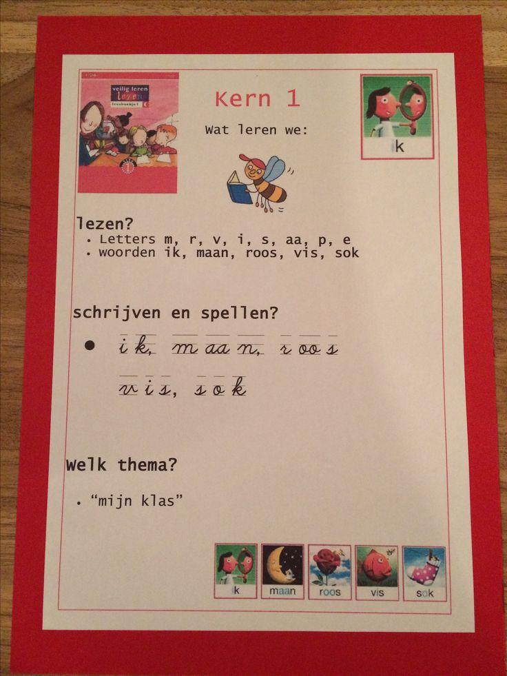 Kern 1. Doelenkaarten per kern voor Veilig Leren Lezen 2e maanversie, om de leerdoelen voor de leerlingen, de ouders en jezelf inzichtelijk te maken. Ik kan je het bestand mailen, achtergrond is gekleurd karton 270 grams, in dit geval in dezelfde kleur als de kern.