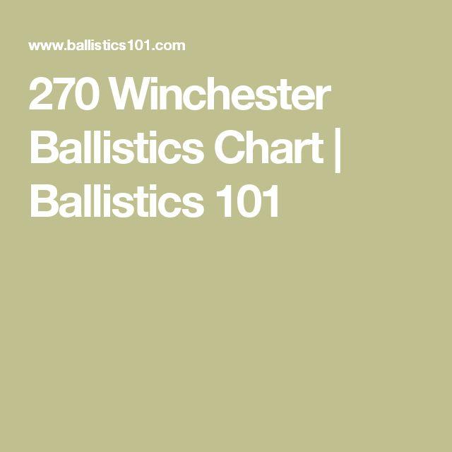 270 Winchester Ballistics Chart   Ballistics 101