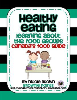 Healthy Eating - Learning About the Food Groups.  This resource is aligned with Canada's Food Guide.  Contains posters, pictures, photographs, printables, slideshows, and more!