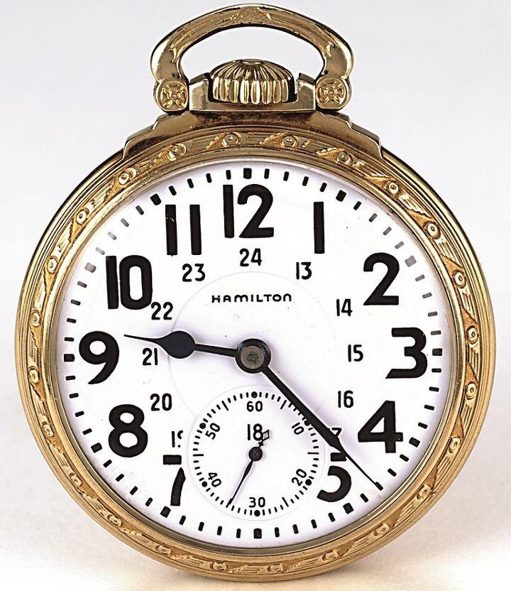 해밀턴 카키 시리즈, 군용시계서 파생한 실용시계의 대표주자